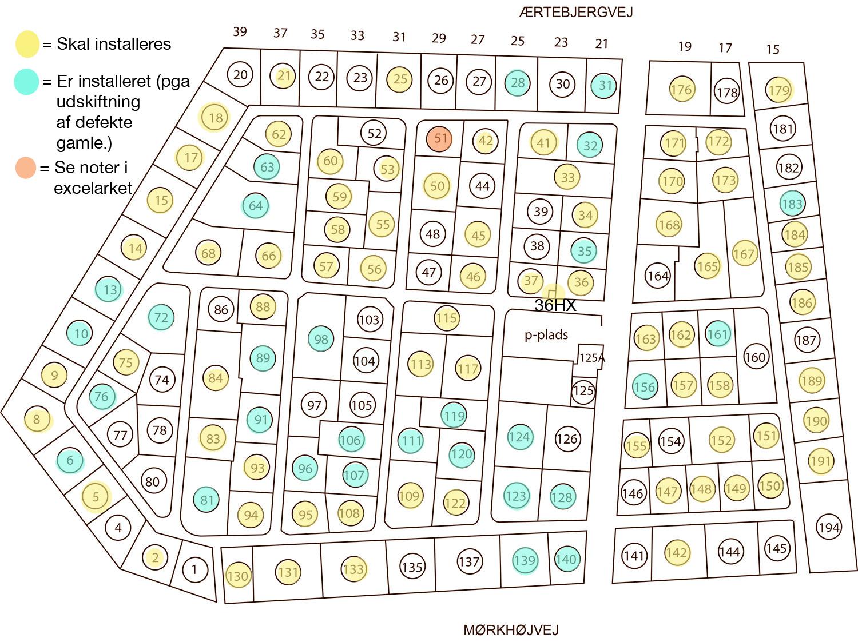 Birkevang fiberboks status
